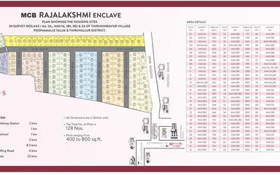 mcb-rajalakshmi-enclave-in-thiruninravur-54f