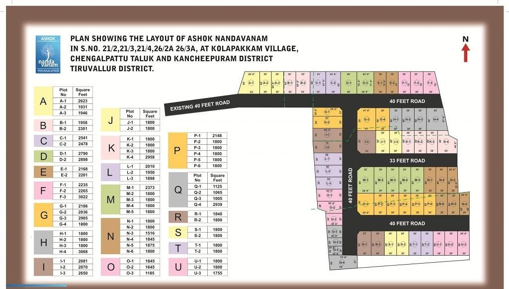Ashok Nandavanam Kolapakkam Phase 2 - Master Plans