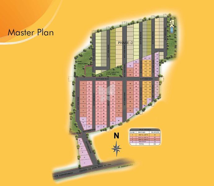 Anish Palms - Master Plan