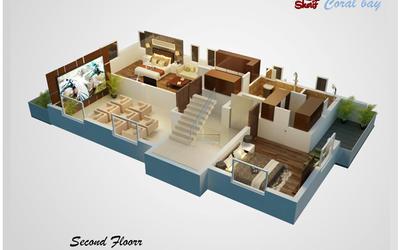 coral-bay-villas-in-kanathur-2ny
