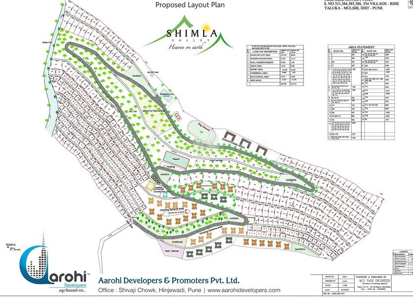 Aarohi Shimla Valley - Master Plans