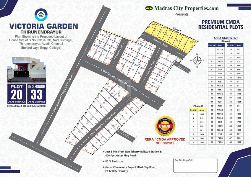 Madras City Victoria Garden - Master Plans