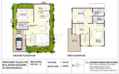 ashish-villa-in-ivc-road-1bzq