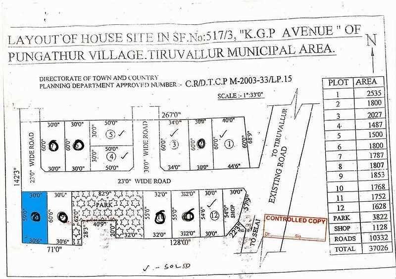 KGP Avenue - Master Plans