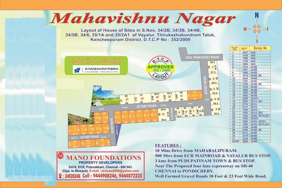 Mahavishnu Nagar - Master Plan