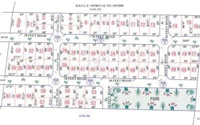 sree-veeraraghava-avenue-in-thiruvallur-master-plan-kgw