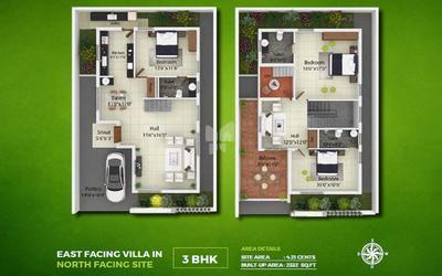 whitehouse-scott-villa-in-saravanampatti-inr