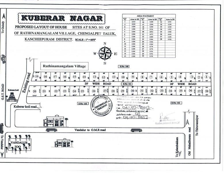 Kuberar Nagar - Master Plans