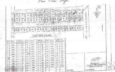 arshi-shri-nagar-plot-in-perur-chettipalayam-master-plan-ojx