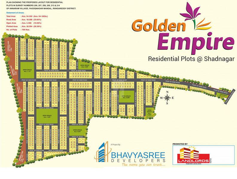 Bhavyasree Golden Empire - Master Plans