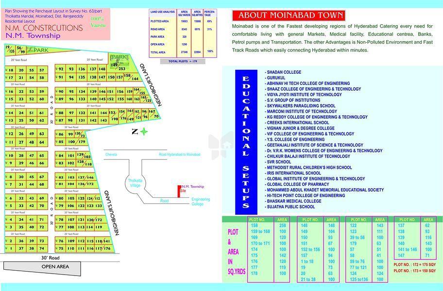 NM Township Phase 1 - Master Plan