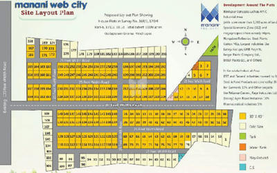 manani-webcity-in-doddaballapur-master-plan-kgv