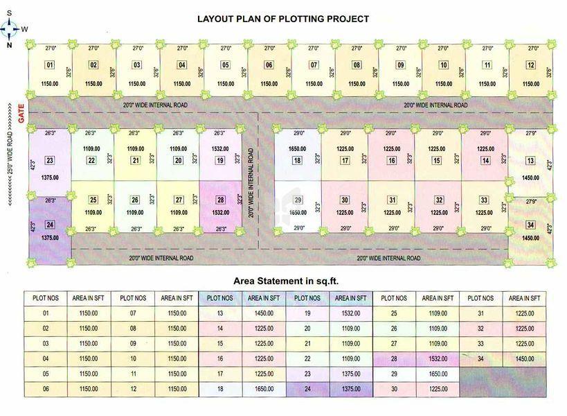 Bafna Raj Park - Master Plans