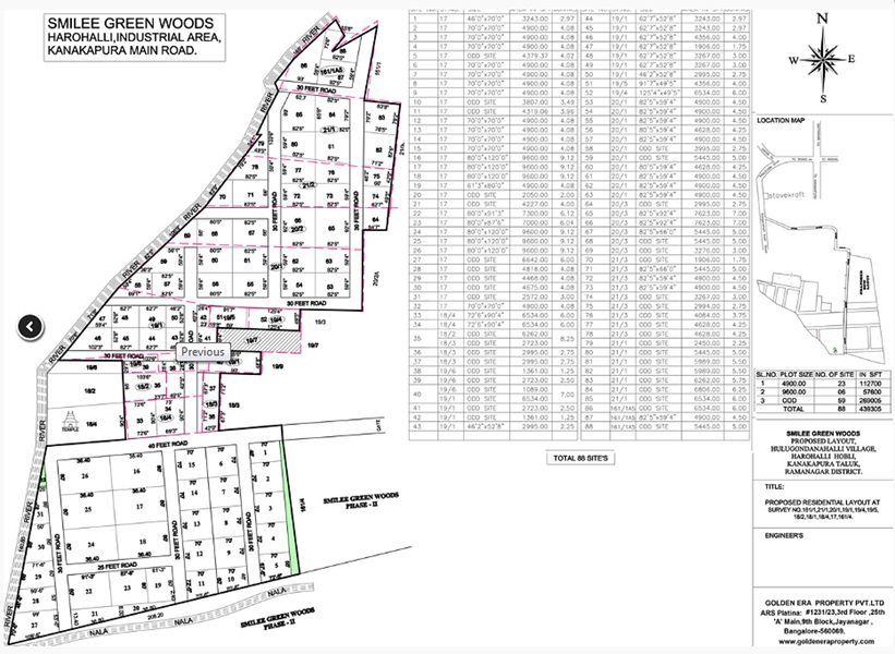 Golden Green Woods - Master Plan