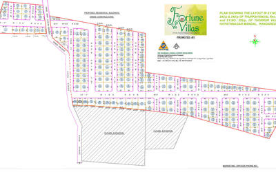 fortune-villas-in-hayathnagar-elevation-photo-bre