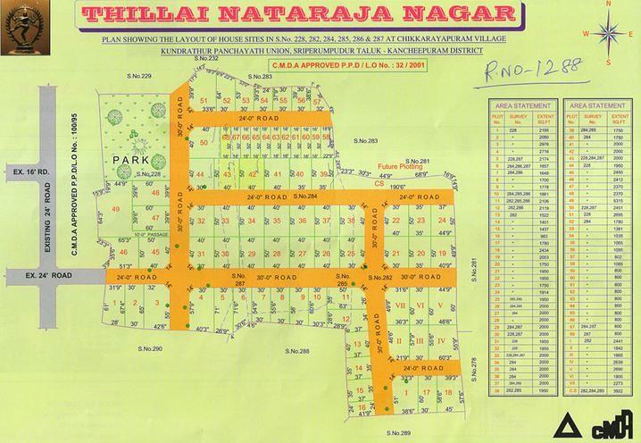 G Manoj Elite Thillai Nataraja Nagar - Master Plans