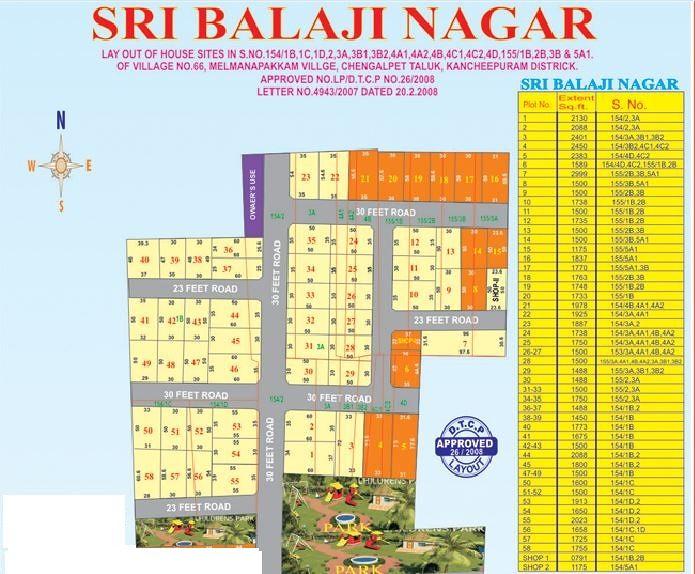 Sri Balaji Nagar - Master Plans