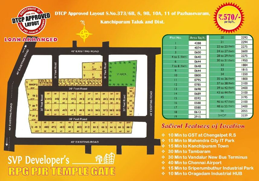 SVP Developers Temple Gate - Master Plans