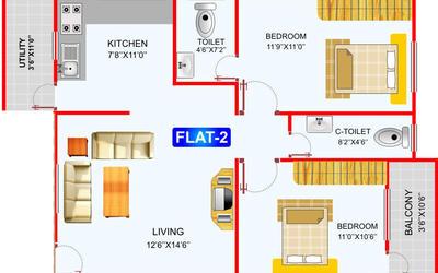 a-kv-happy-homes-in-banashankari-3rd-stage-apg
