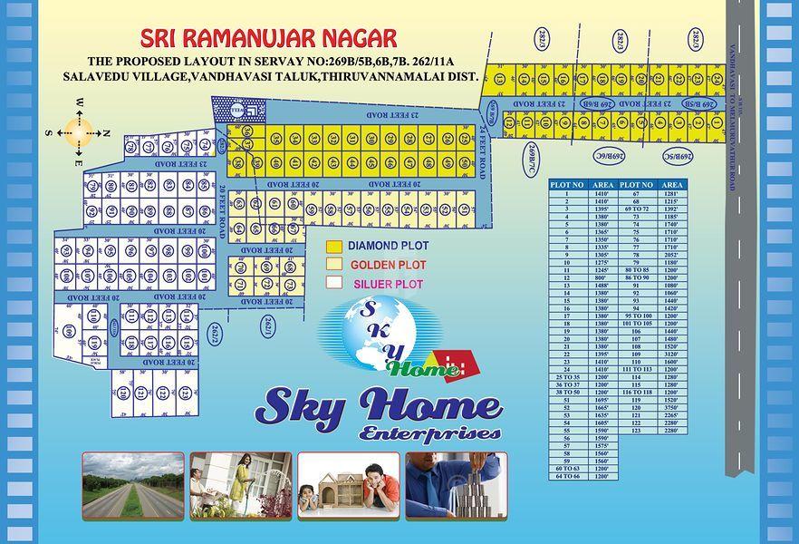Sky Sri Ramanujar Nagar - Master Plan