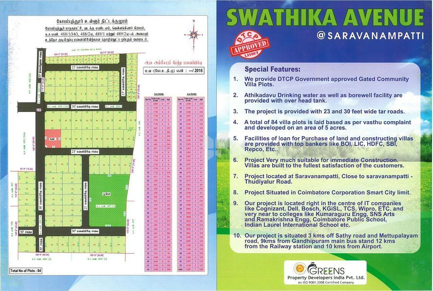 Swastika Avenue Plots - Master Plans