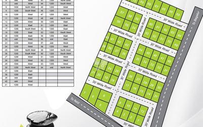 mcb-aassetz-royale-in-electronic-city-master-plan-mux