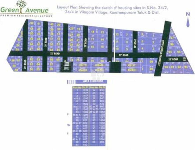 Sri Green Avenue - Master Plan