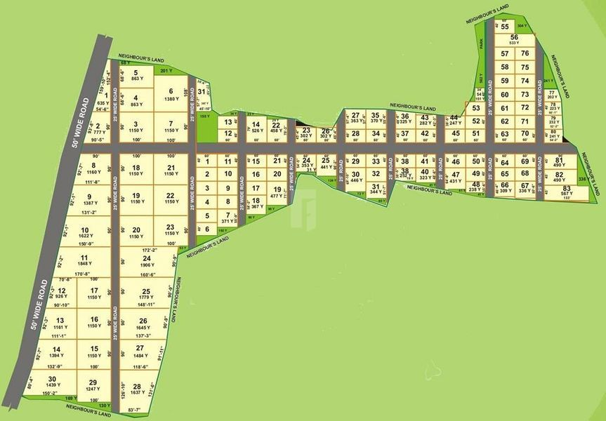 Avigna Mango Farms - Master Plans
