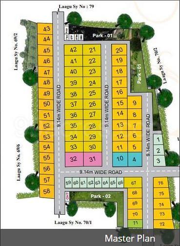 Sri Nandi Vaishnodevi Enclave - Master Plan