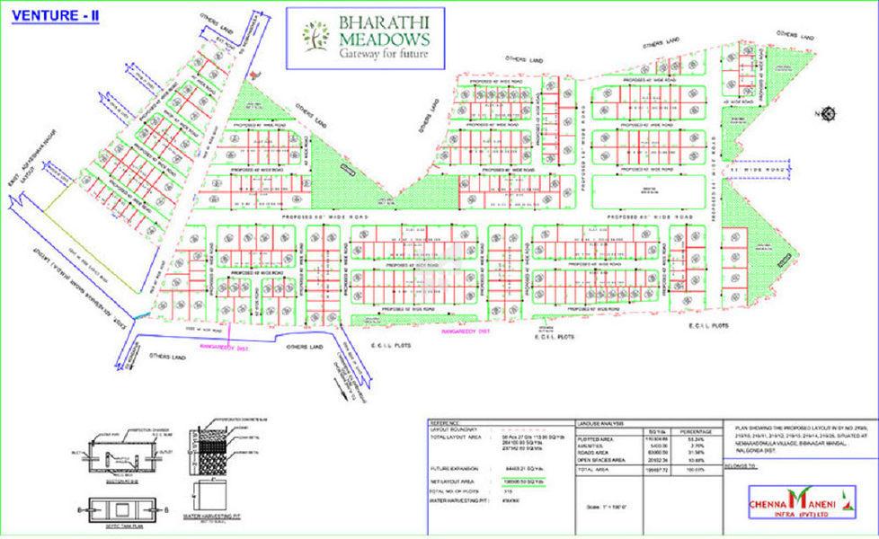 Chennamaneni Bharathi Meadows - Master Plans