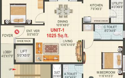 shivaganga-nest-in-kumaraswamy-layout-1tth