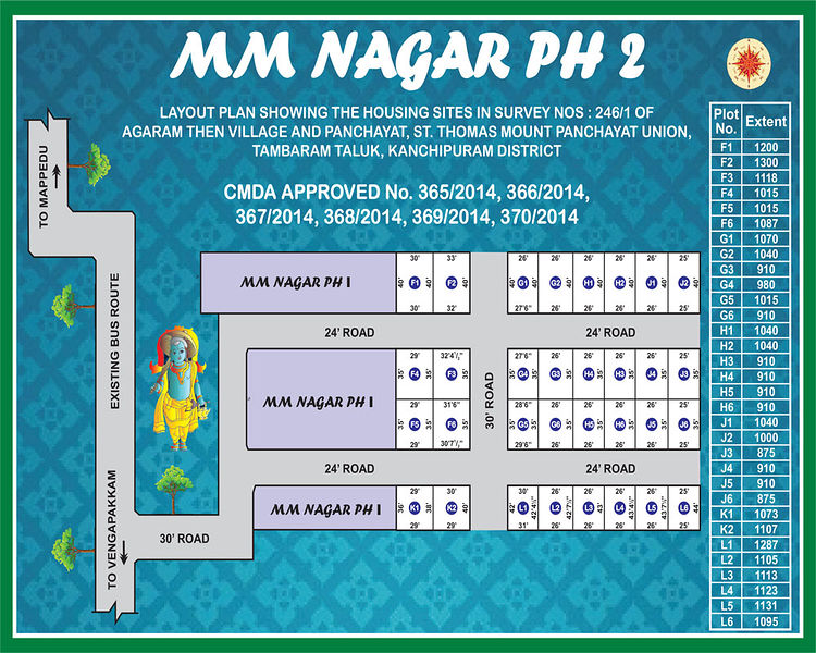 Vamanan Estates MM Nagar Phase II - Master Plans