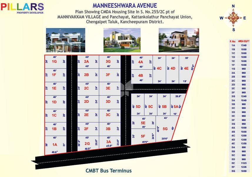 Manneeswarar Nagar - Master Plans