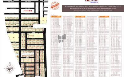 premier-fortune-residency-plots-in-varadharajapuram-master-plan-21qk