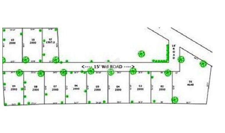Sadguru Sai Village - Master Plans