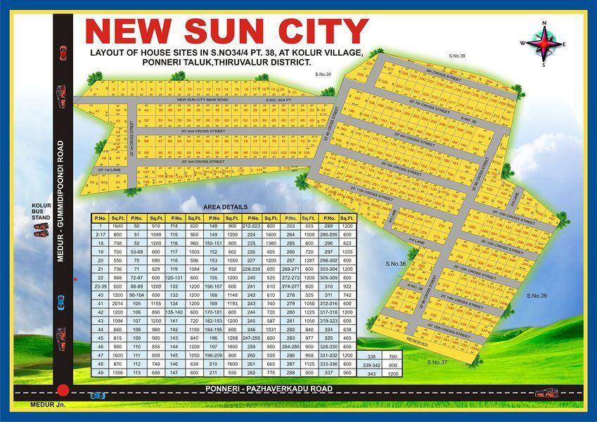 AJE The New Sun City - Kolur - Master Plans