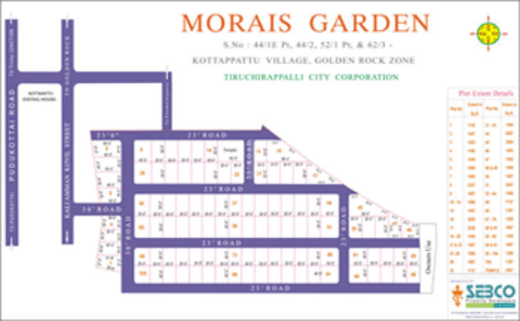 SEBCO Morais Garden - Master Plans