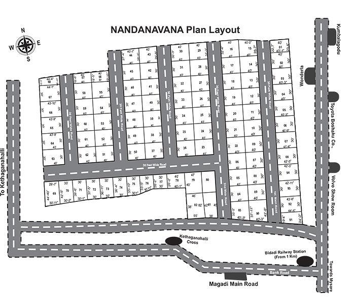 AK Maxx Nandanavana - Master Plan