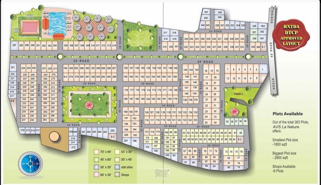 AVS La Nature - Master Plan