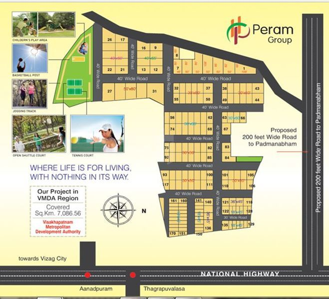 Peram Aditya Anandita - Master Plans