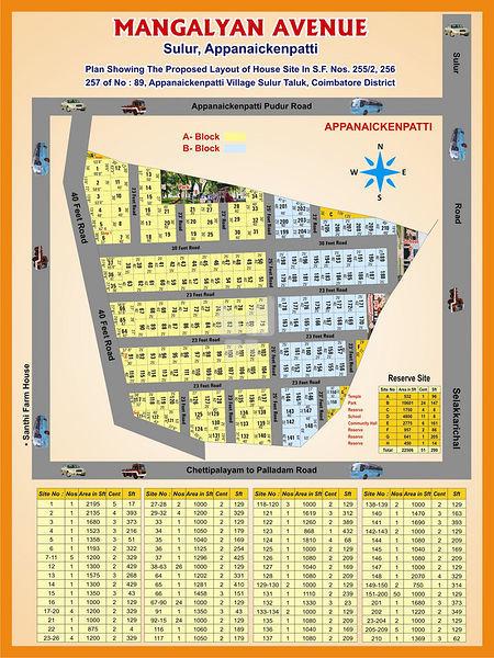 Mother Mangalyan Avenue - Master Plan