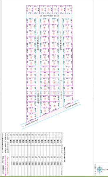 Tirupati Residential Land - Master Plans