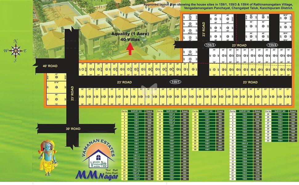 Vamanan M M Nagar Phase III - Master Plans