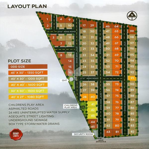 SVR Mist - Master Plans