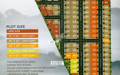 svr-mist-in-electronic-city-master-plan-nqb