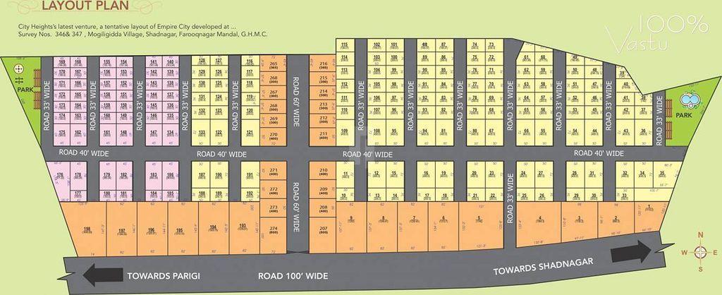City City - Master Plan