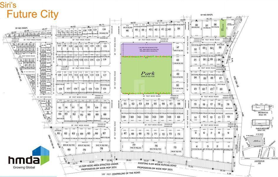 Siri Future City - Master Plans