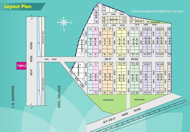 STBL Vyshnavi Gardens - Master Plan