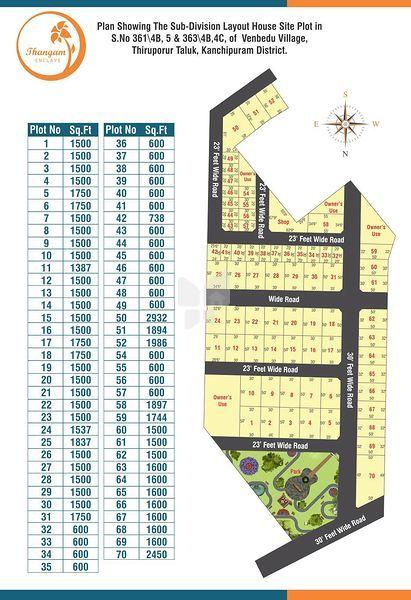 Vanavil Thangam Enclave - Master Plans