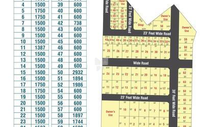vanavil-thangam-enclave-in-thiruporur-master-plan-1rth